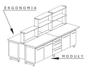 stół wyspowy w laboratorium